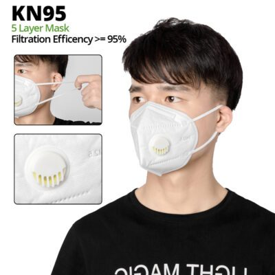 KN95 breathing Reusable Anti Dust filter Facial Masks Respirator Protective face mouth safety KN95 mask mascarillas