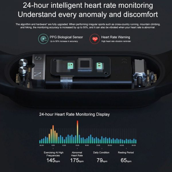 New Xiaomi Mi Band 5 Heart Rate Sleep Monitor Fintess Tracker Message Reminder Alarm Smart Home APP Control